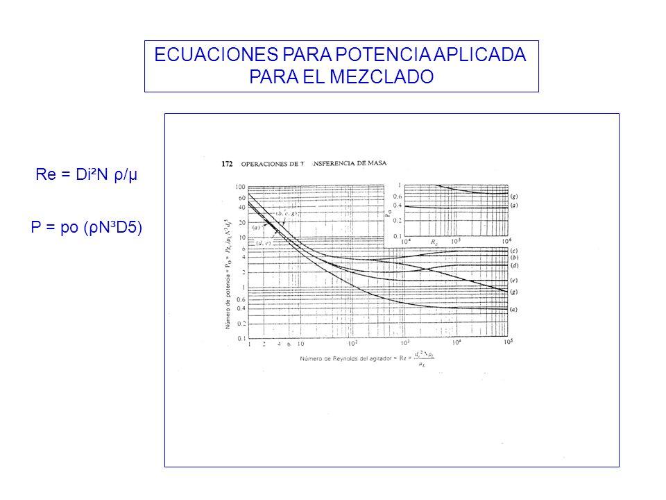 ECUACIONES PARA POTENCIA APLICADA PARA EL MEZCLADO P = po (ρN³D5) Re = Di²N ρ/µ