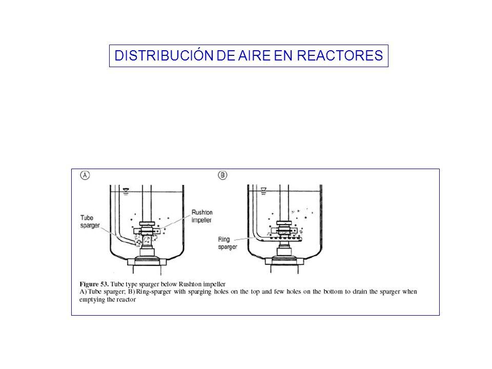 DISTRIBUCIÓN DE AIRE EN REACTORES
