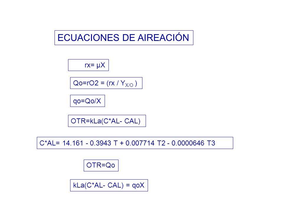 ECUACIONES DE AIREACIÓN C*AL= 14.161 - 0.3943 T + 0.007714 T2 - 0.0000646 T3 rx= μX Qo=rO2 = (rx / Y X/O ) qo=Qo/X OTR=kLa(C*AL- CAL) kLa(C*AL- CAL) =