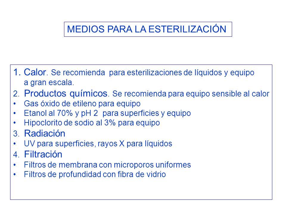 MEDIOS PARA LA ESTERILIZACIÓN 1.Calor. Se recomienda para esterilizaciones de líquidos y equipo a gran escala. 2. Productos químicos. Se recomienda pa
