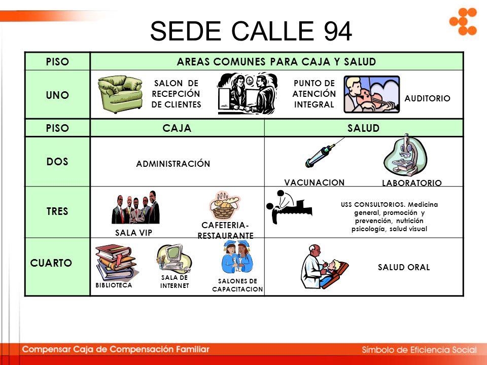 PISOCAJASALUD QUINTO SEXTO SEPTIMO OCTAVO MEDICINA COMPLEMENTARIA TERAPIAS FÍSICA, RESPIRATORIA, OCUPACIONAL Y COMPLEMENTARIA, MEDICINA DEL DEPORTE Y CIRUGÍA ESTÉTICA CIRUGIA AMBULATORIA USS CONSULTORIOS ESPECIALISTAS: PEDIATRÍA, MEDICINA INTERNA, GERIATRIA, ORTOPEDIA, UROLIGÍA, DERMATOLOGÍA, PSIQUIATRÍA, GINECOOBSTETRICIA, ENDOCRINOLOGÍA, CARDIOLOGÍA DIAGNÓSTICA MULTIFUERZA CANCHA MULTIPLE SPINNING PISCINA Y ZONAS HUMEDAS AEROBICOS TRABAJO GRUPAL, SPA SEDE CALLE 94 IMÁGENES DIAGNÓSTICAS