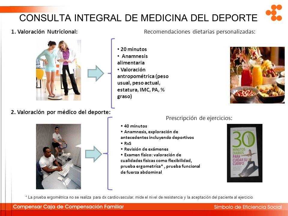 CONSULTA INTEGRAL DE MEDICINA DEL DEPORTE 1. Valoración Nutricional: 40 minutos Anamnesis, exploración de antecedentes incluyendo deportivos RxS Revis