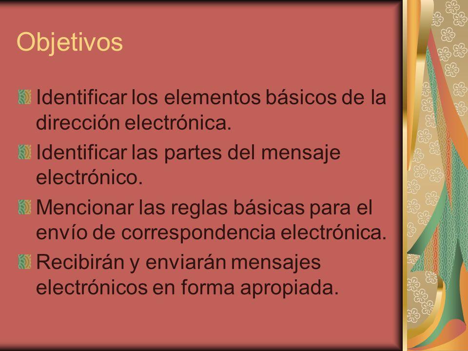 Objetivos Identificar los elementos básicos de la dirección electrónica. Identificar las partes del mensaje electrónico. Mencionar las reglas básicas