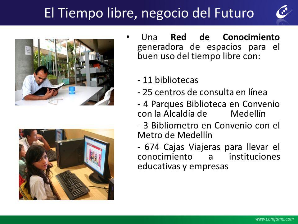 El Tiempo libre, negocio del Futuro Una Red de Conocimiento generadora de espacios para el buen uso del tiempo libre con: - 11 bibliotecas - 25 centro