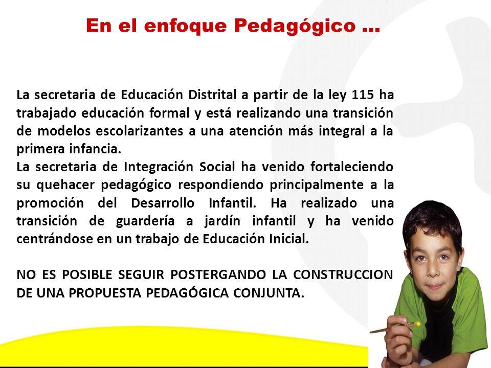 En el enfoque Pedagógico … La secretaria de Educación Distrital a partir de la ley 115 ha trabajado educación formal y está realizando una transición