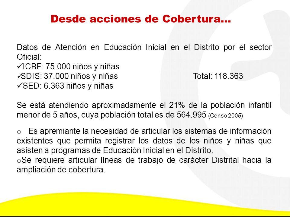 Desde acciones de Cobertura… Datos de Atención en Educación Inicial en el Distrito por el sector Oficial: ICBF: 75.000 niños y niñas SDIS: 37.000 niño