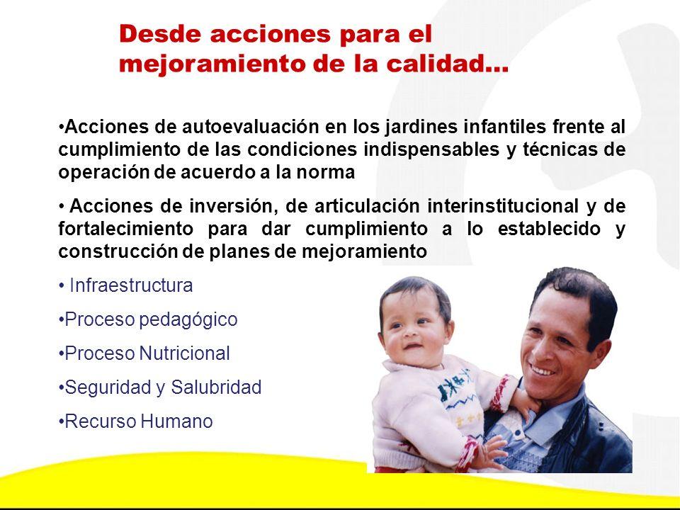 Desde acciones para el mejoramiento de la calidad… Acciones de autoevaluación en los jardines infantiles frente al cumplimiento de las condiciones ind