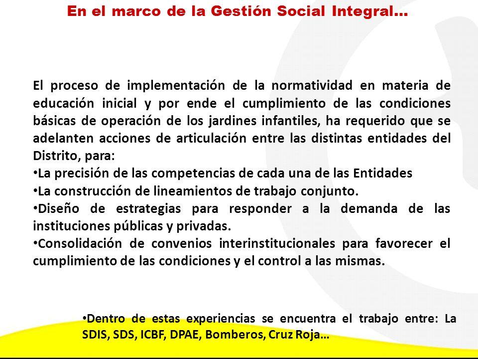 En el marco de la Gestión Social Integral… El proceso de implementación de la normatividad en materia de educación inicial y por ende el cumplimiento