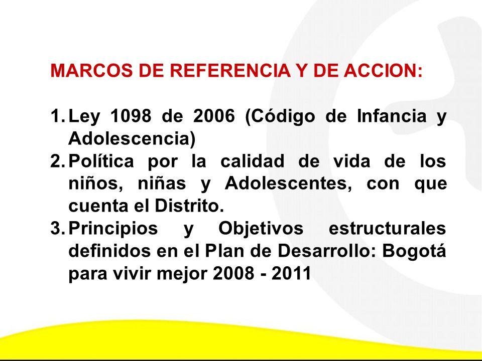 MARCOS DE REFERENCIA Y DE ACCION: 1.Ley 1098 de 2006 (Código de Infancia y Adolescencia) 2.Política por la calidad de vida de los niños, niñas y Adole