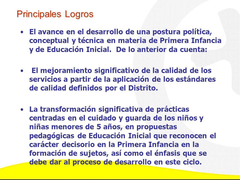 Principales Logros El avance en el desarrollo de una postura política, conceptual y técnica en materia de Primera Infancia y de Educación Inicial. De