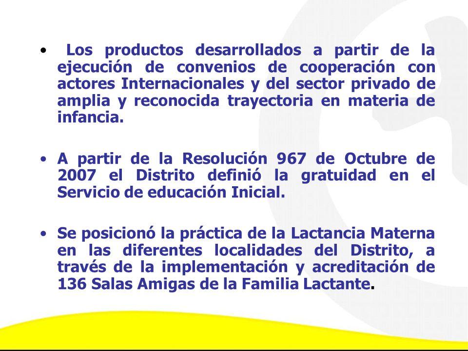 Los productos desarrollados a partir de la ejecución de convenios de cooperación con actores Internacionales y del sector privado de amplia y reconoci