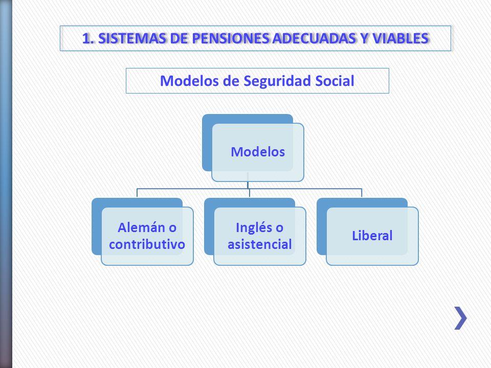 1. SISTEMAS DE PENSIONES ADECUADAS Y VIABLES Modelos Alemán o contributivo Inglés o asistencial Liberal Modelos de Seguridad Social