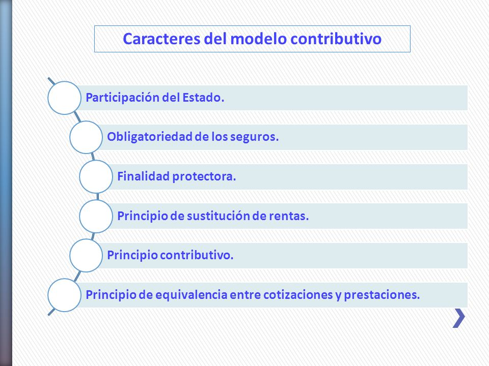 Caracteres del modelo contributivo Participación del Estado. Obligatoriedad de los seguros. Finalidad protectora. Principio de sustitución de rentas.