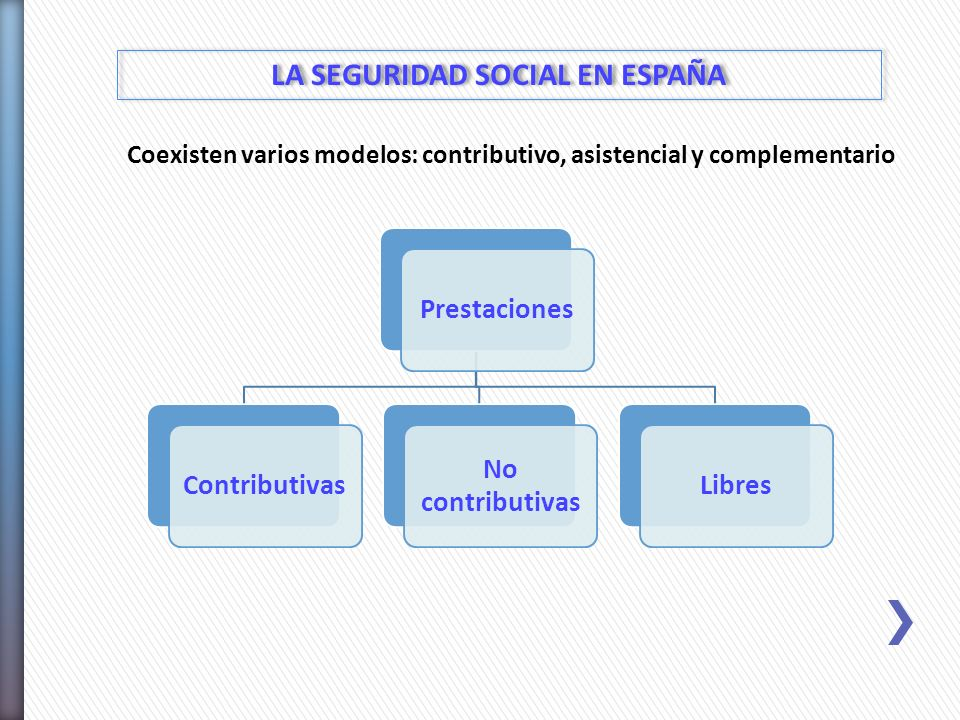 LA SEGURIDAD SOCIAL EN ESPAÑA Coexisten varios modelos: contributivo, asistencial y complementario PrestacionesContributivas No contributivas Libres