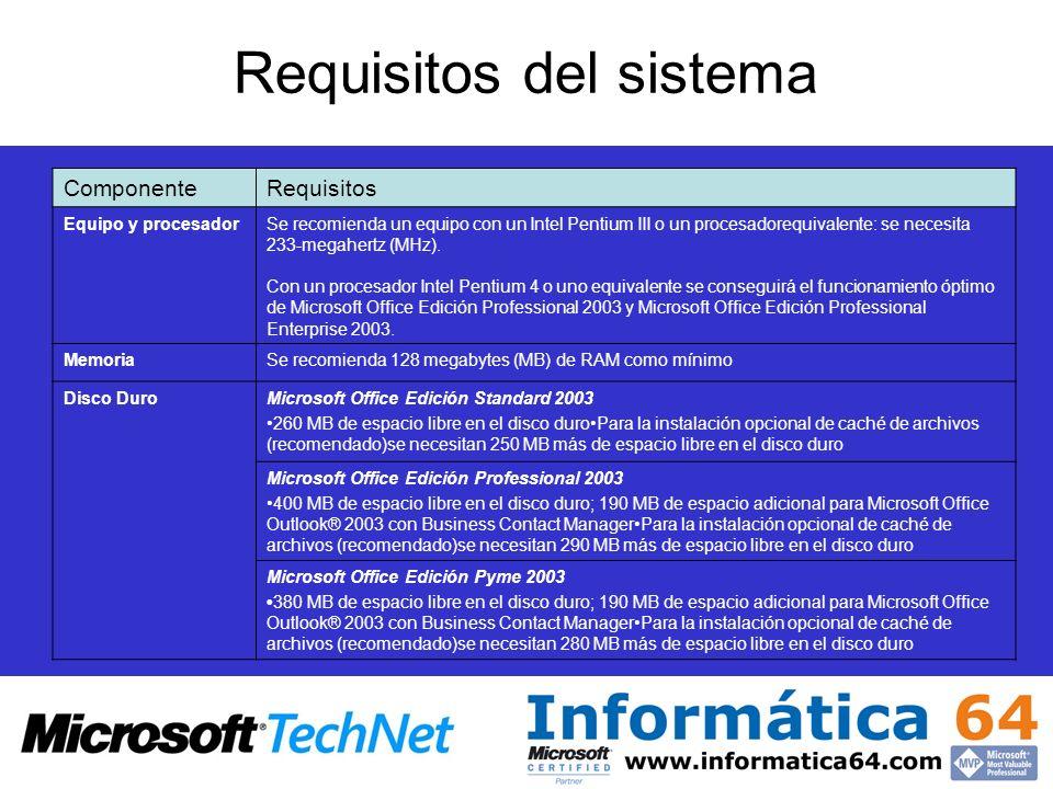 Requisitos del sistema ComponenteRequisitos Equipo y procesadorSe recomienda un equipo con un Intel Pentium III o un procesadorequivalente: se necesit