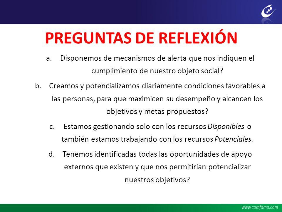 PREGUNTAS DE REFLEXIÓN a.Disponemos de mecanismos de alerta que nos indiquen el cumplimiento de nuestro objeto social? b.Creamos y potencializamos dia