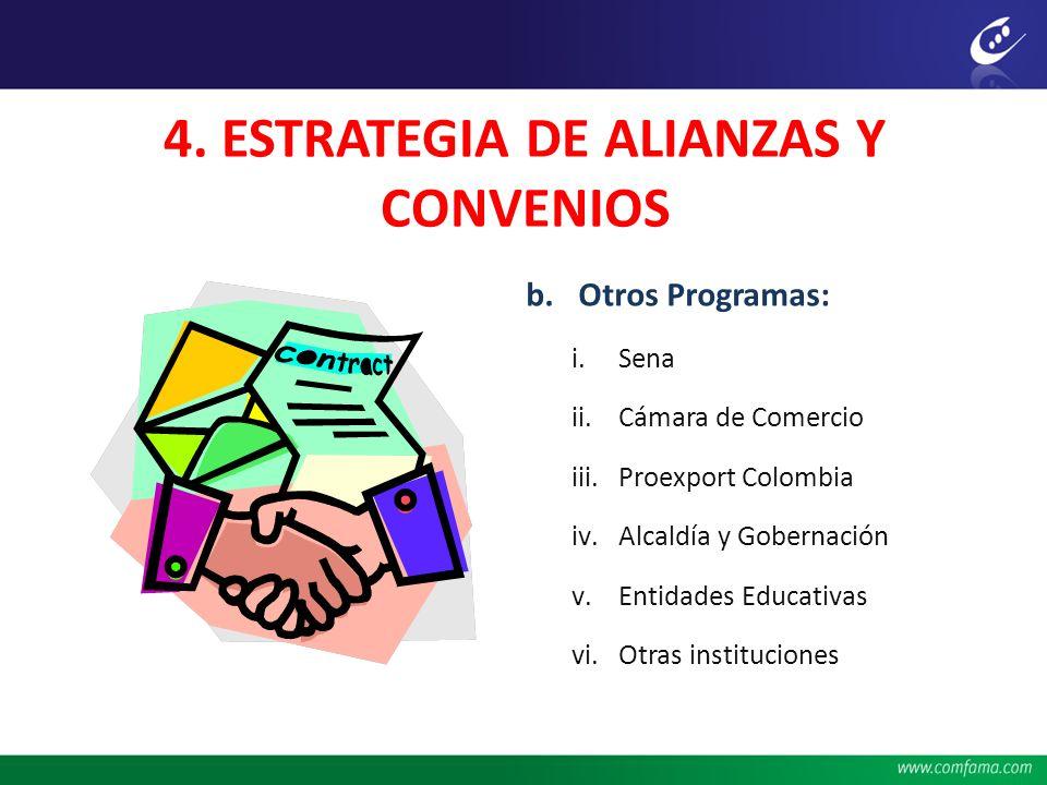 4. ESTRATEGIA DE ALIANZAS Y CONVENIOS b.Otros Programas: i.Sena ii.Cámara de Comercio iii.Proexport Colombia iv.Alcaldía y Gobernación v.Entidades Edu