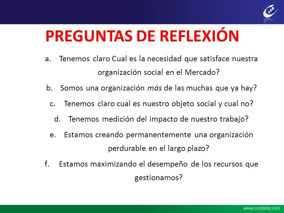 PREGUNTAS DE REFLEXIÓN a.Tenemos claro Cual es la necesidad que satisface nuestra organización social en el Mercado? b.Somos una organización más de l