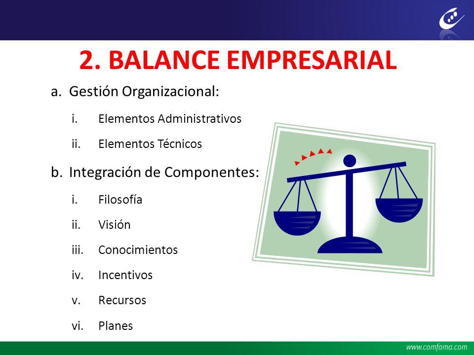 2. BALANCE EMPRESARIAL a.Gestión Organizacional: i.Elementos Administrativos ii.Elementos Técnicos b.Integración de Componentes: i.Filosofía ii.Visión