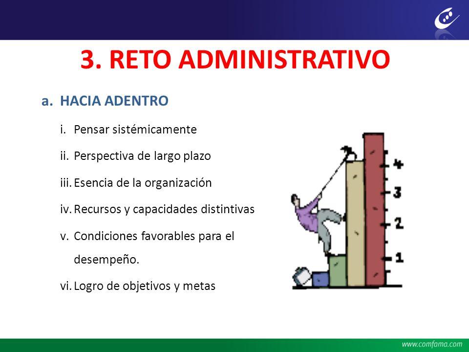 3. RETO ADMINISTRATIVO a.HACIA ADENTRO i.Pensar sistémicamente ii.Perspectiva de largo plazo iii.Esencia de la organización iv.Recursos y capacidades