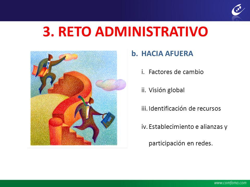 3. RETO ADMINISTRATIVO b.HACIA AFUERA i.Factores de cambio ii.Visión global iii.Identificación de recursos iv.Establecimiento e alianzas y participaci