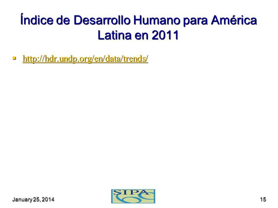 Índice de Desarrollo Humano para América Latina en 2011 http://hdr.undp.org/en/data/trends/ http://hdr.undp.org/en/data/trends/ http://hdr.undp.org/en