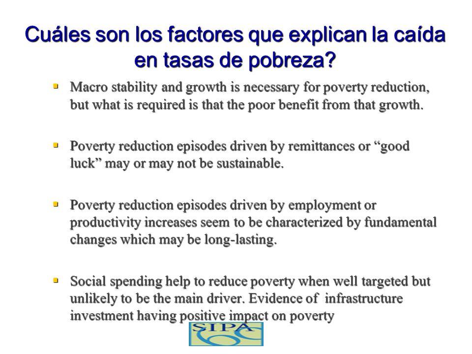 Cuáles son los factores que explican la caída en tasas de pobreza? Macro stability and growth is necessary for poverty reduction, but what is required