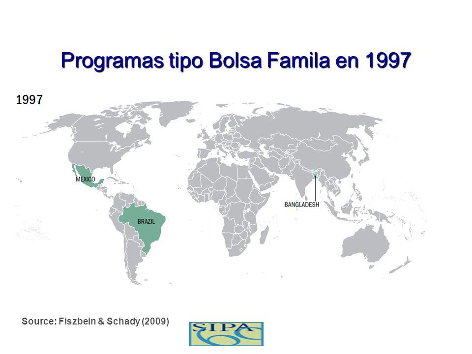 Programas tipo Bolsa Famila en 1997 Source: Fiszbein & Schady (2009)