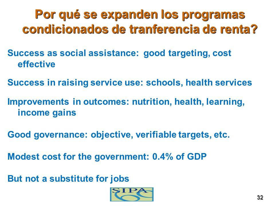 Por qué se expanden los programas condicionados de tranferencia de renta? 32 Success as social assistance: good targeting, cost effective Success in r