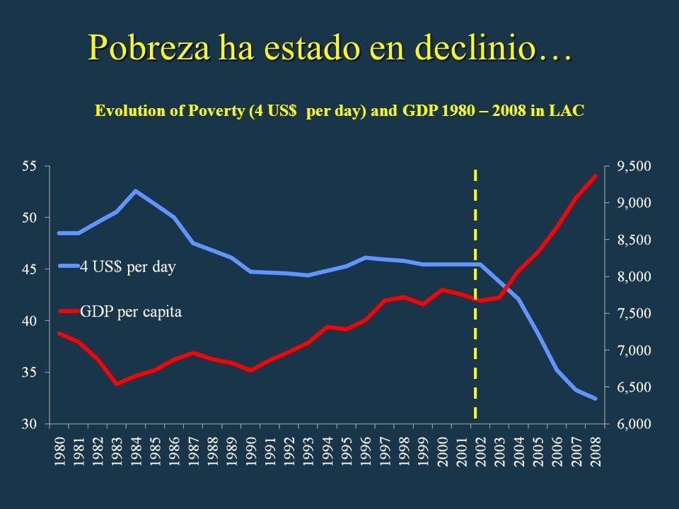 6 Sub-Saharan Africa (circa 2005) OECD (Average- circa 2005) Aunque elevada todavía, desigualdad también está cayendo….