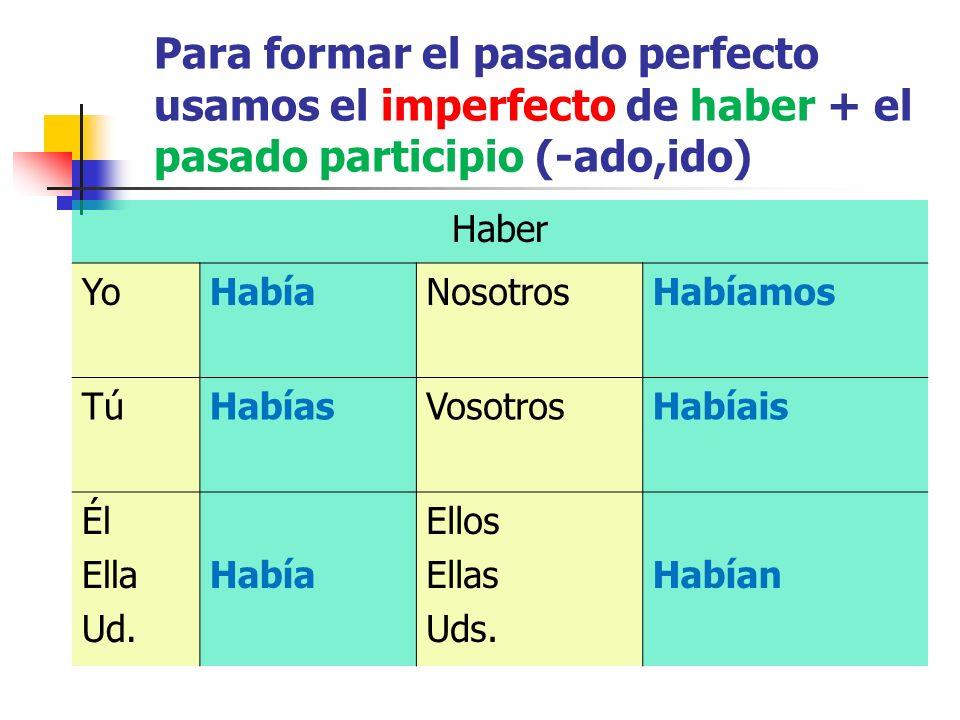 Participios Pasados Regulares verbos -AR = ado Hablar hablado verbos -ER = ido Comer comido - verbos -IR = ido Dormir--dormido ¡Ojo.