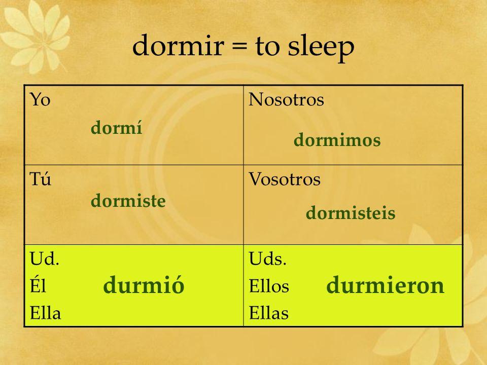 dormir = to sleep YoNosotros TúVosotros Ud. Él Ella Uds.