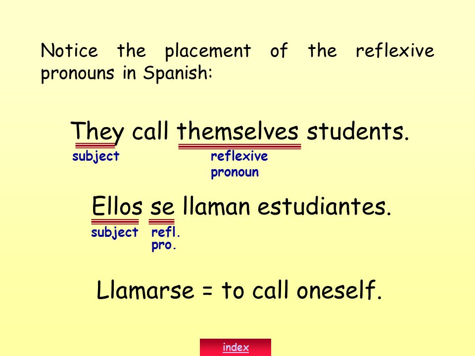 Notice the placement of the reflexive pronouns in Spanish: They call themselves students. reflexive pronoun subject Ellos se llaman estudiantes. refl.