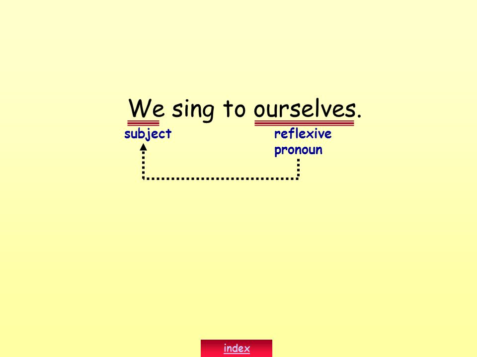 The following are the reflexive pronouns in English: myself yourself himself ourselves yourselves themselves herselfthemselves The Spanish equivalents are as follows: = me = te = se = nos = se index yourselves = os