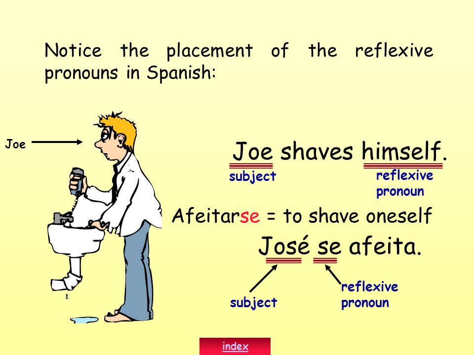 Notice the placement of the reflexive pronouns in Spanish: Ana looks at herself.