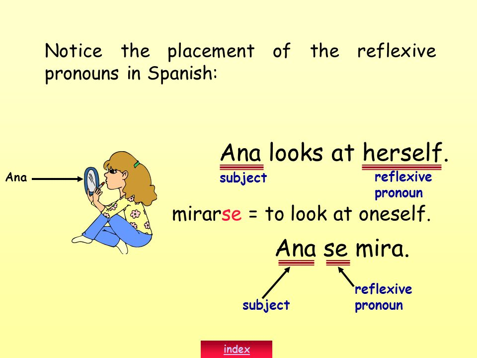 Notice the placement of the reflexive pronouns in Spanish: I talk to myself.