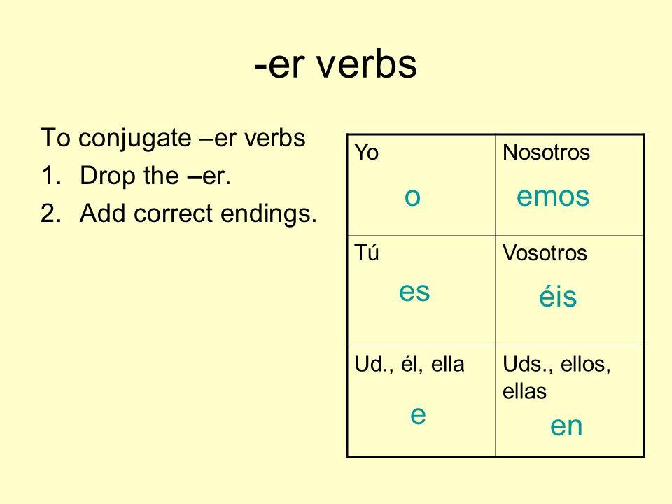 -er verbs To conjugate –er verbs 1.Drop the –er. 2.Add correct endings. YoNosotros TúVosotros Ud., él, ellaUds., ellos, ellas o es e emos éis en