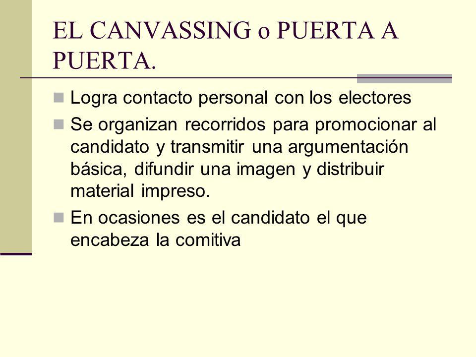 EL CANVASSING o PUERTA A PUERTA. Logra contacto personal con los electores Se organizan recorridos para promocionar al candidato y transmitir una argu