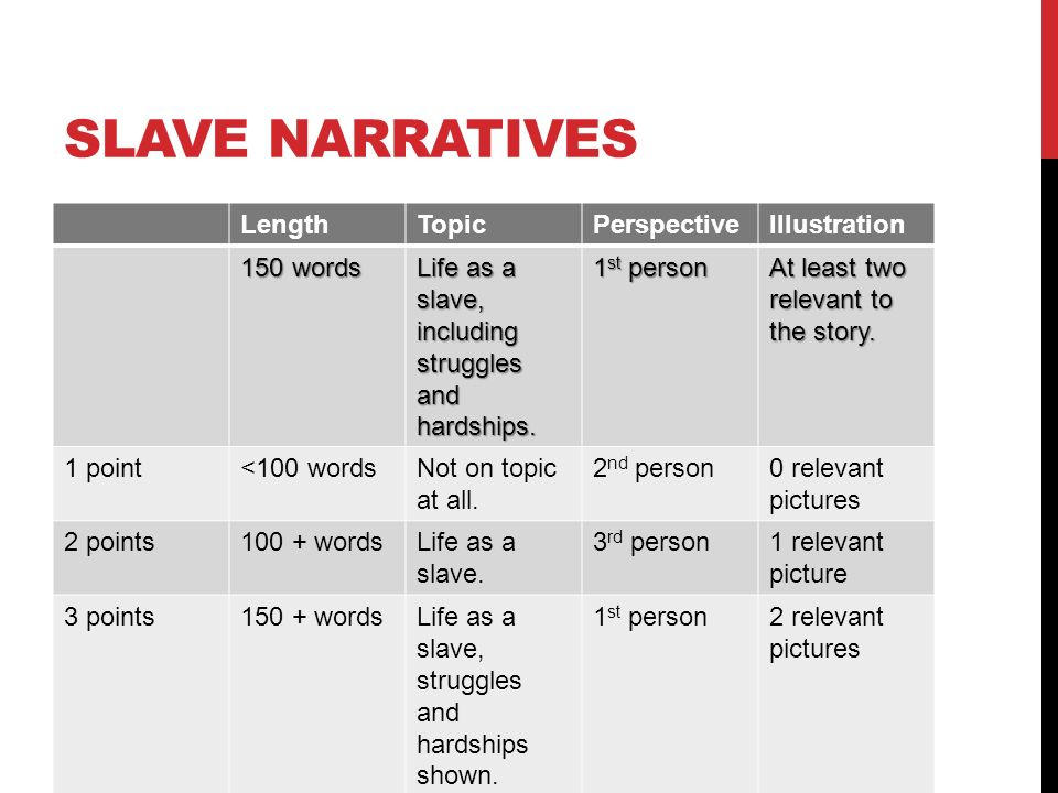 SLAVE NARRATIVES LengthTopicPerspectiveIllustration 150 words Life as a slave, including struggles and hardships. 1 st person At least two relevant to