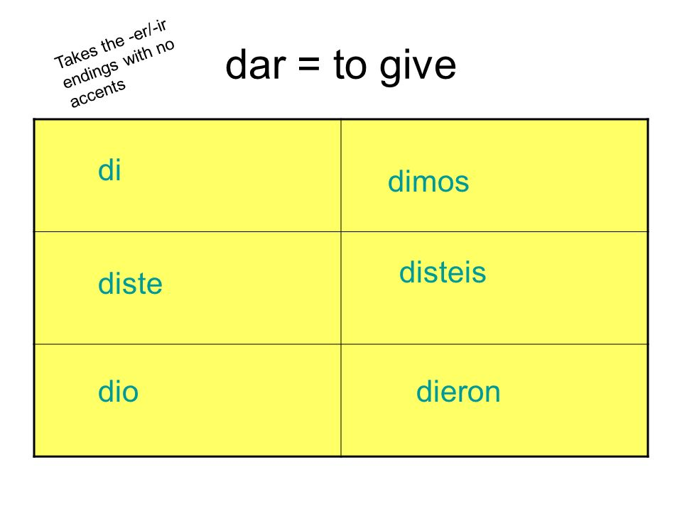 dar = to give di diste dio dimos disteis dieron Takes the -er/-ir endings with no accents