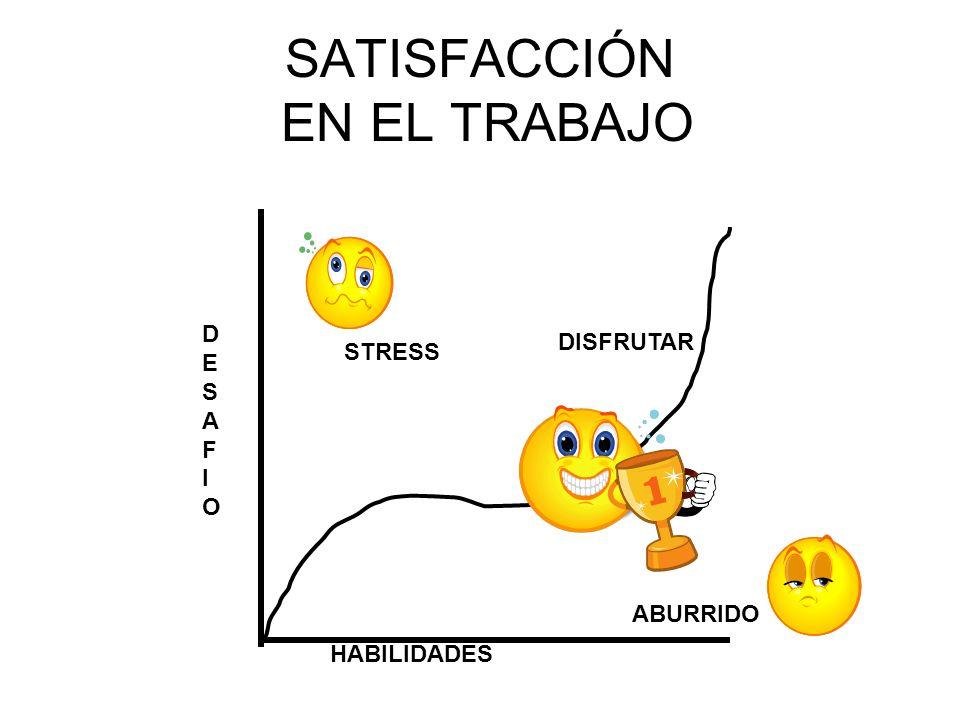 SATISFACCIÓN EN EL TRABAJO DESAFIODESAFIO ABURRIDO DISFRUTAR HABILIDADES STRESS