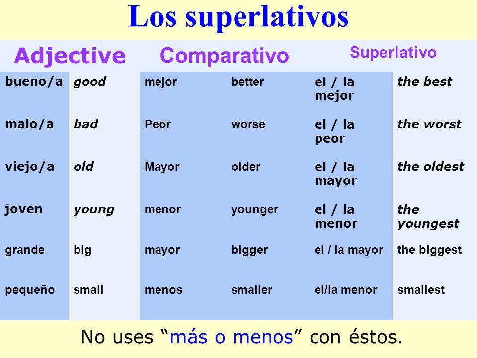 Los superlativos Adjective Comparativo Superlativo bueno/agood mejorbetter el / la mejor the best malo/abad Peorworse el / la peor the worst viejo/aol