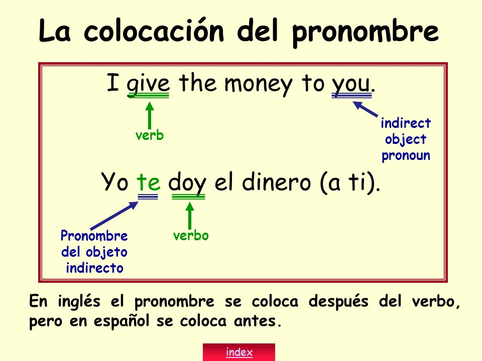 La colocación del pronombre I give the money to you. indirect object pronoun Yo te doy el dinero (a ti). Pronombre del objeto indirecto verb verbo ind