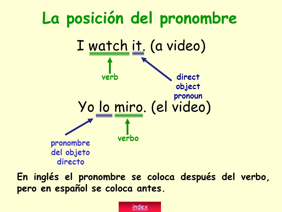 La posición del pronombre I watch it. (a video) direct object pronoun Yo lo miro. (el video) verb verbo En inglés el pronombre se coloca después del v