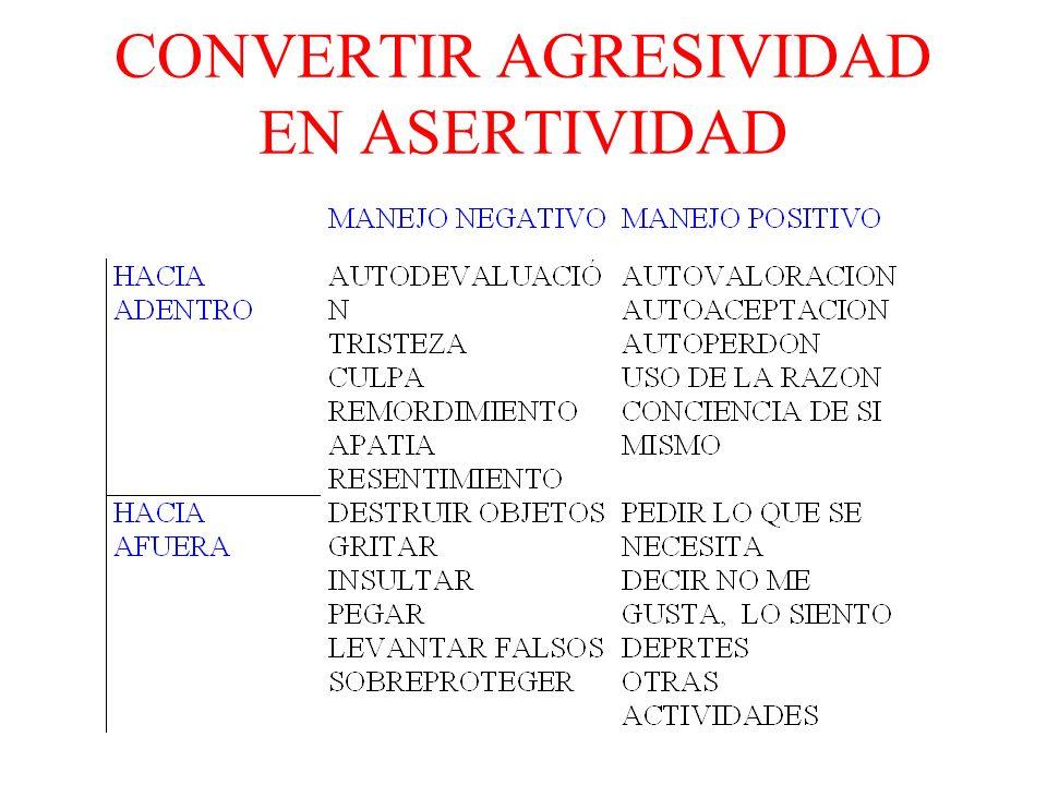 DERECHOS DE LA ASERTIVIDAD A TOMAR DECISIONES A DECIR NO ENTIENDO A DECIR NO ME IMPORTA TODOS TENEMOS DESCARGAS DE AGRESIVID QUE SE PUEDEN TORNAR EN A