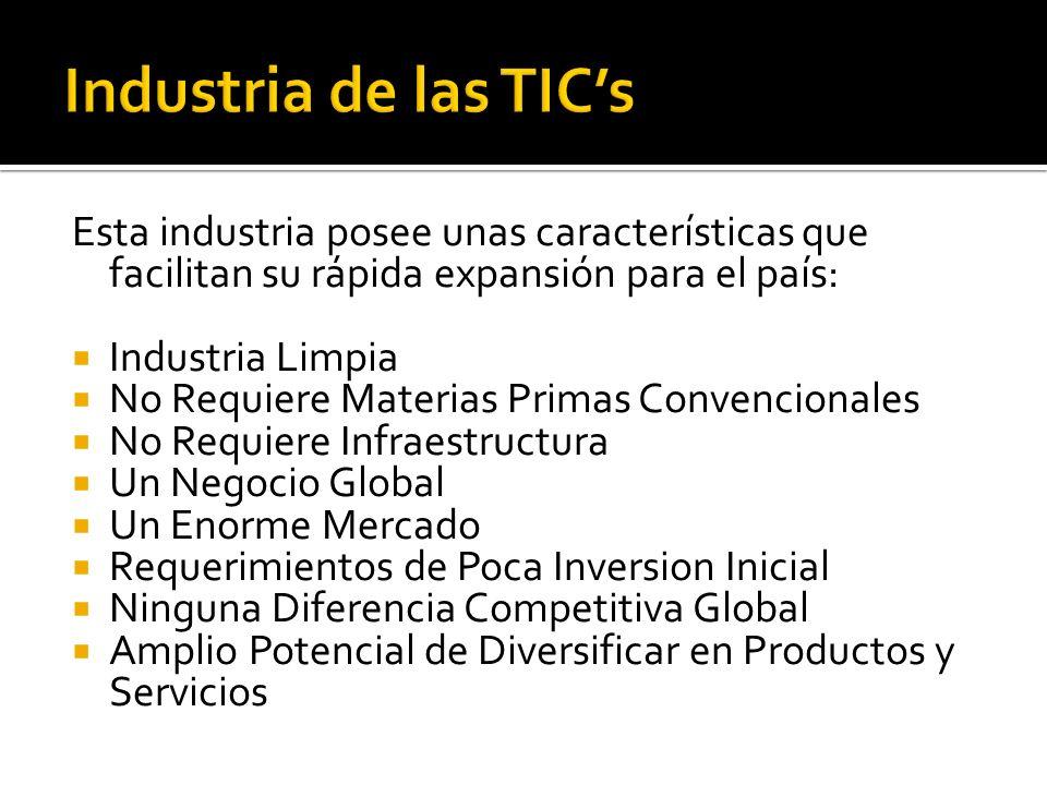 Esta industria posee unas características que facilitan su rápida expansión para el país: Industria Limpia No Requiere Materias Primas Convencionales