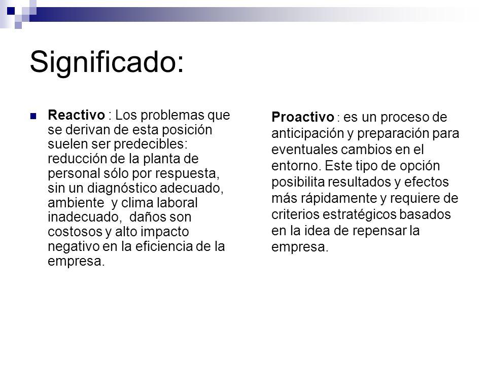 Clases de DOWNSIZING Proactivo. Reactivo.
