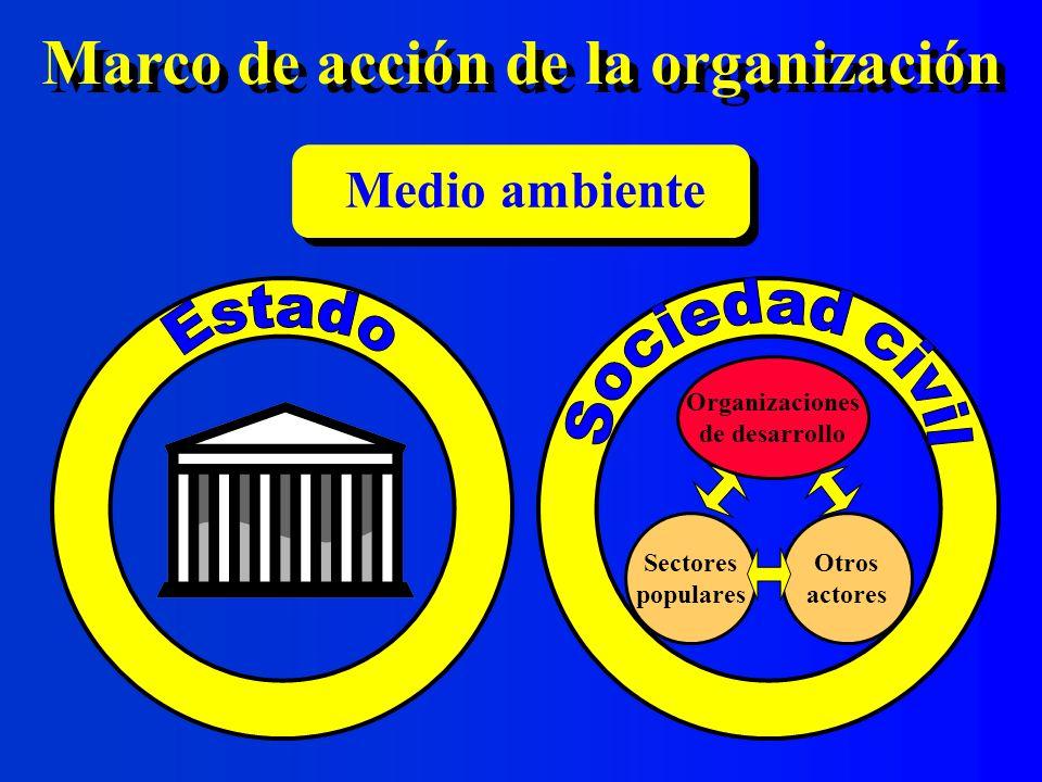 Una organización es un sistema abierto de transformación Una organización es un sistema abierto de transformación ambiente Medio Recursos Servicios Gerencial Psico-social Estructural Razón de ser Tecnológico