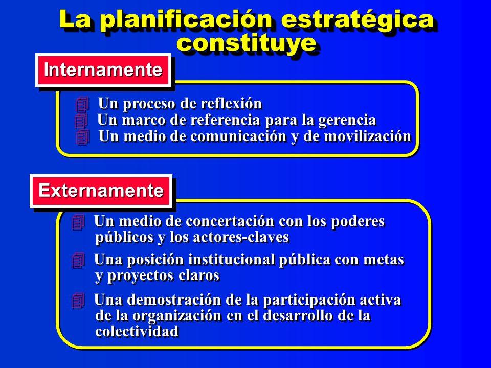 ¿Por qué la planificación estratégica.¿Por qué la planificación estratégica.