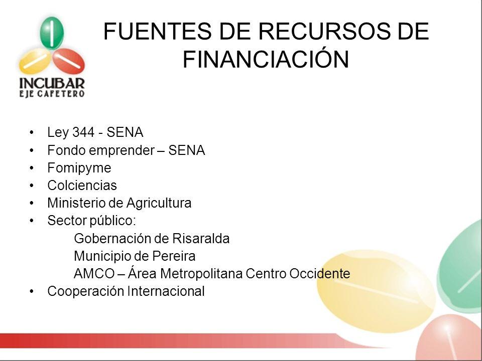 FUENTES DE RECURSOS DE FINANCIACIÓN Ley 344 - SENA Fondo emprender – SENA Fomipyme Colciencias Ministerio de Agricultura Sector público: Gobernación d